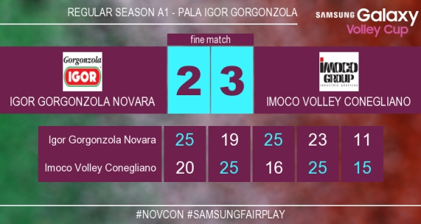 Photo of Il punto sulla serie A1 volley femminile